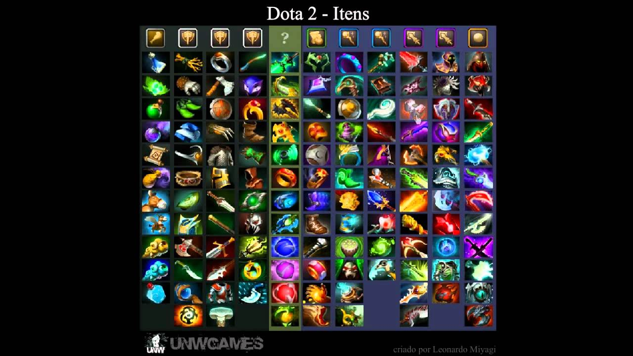 how to give items in dota 2